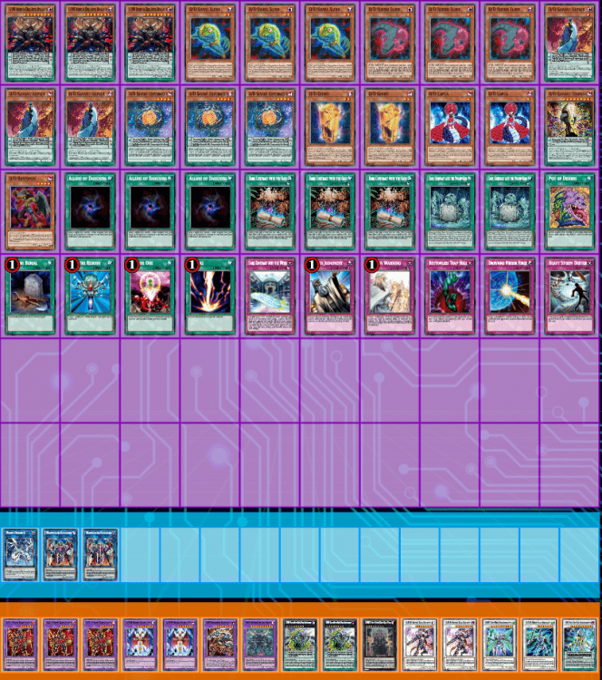 D/D Decklist, an image detailing each card in the deck and extra deck