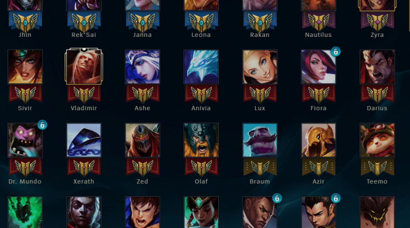 My most mastered champions in League of Legends
